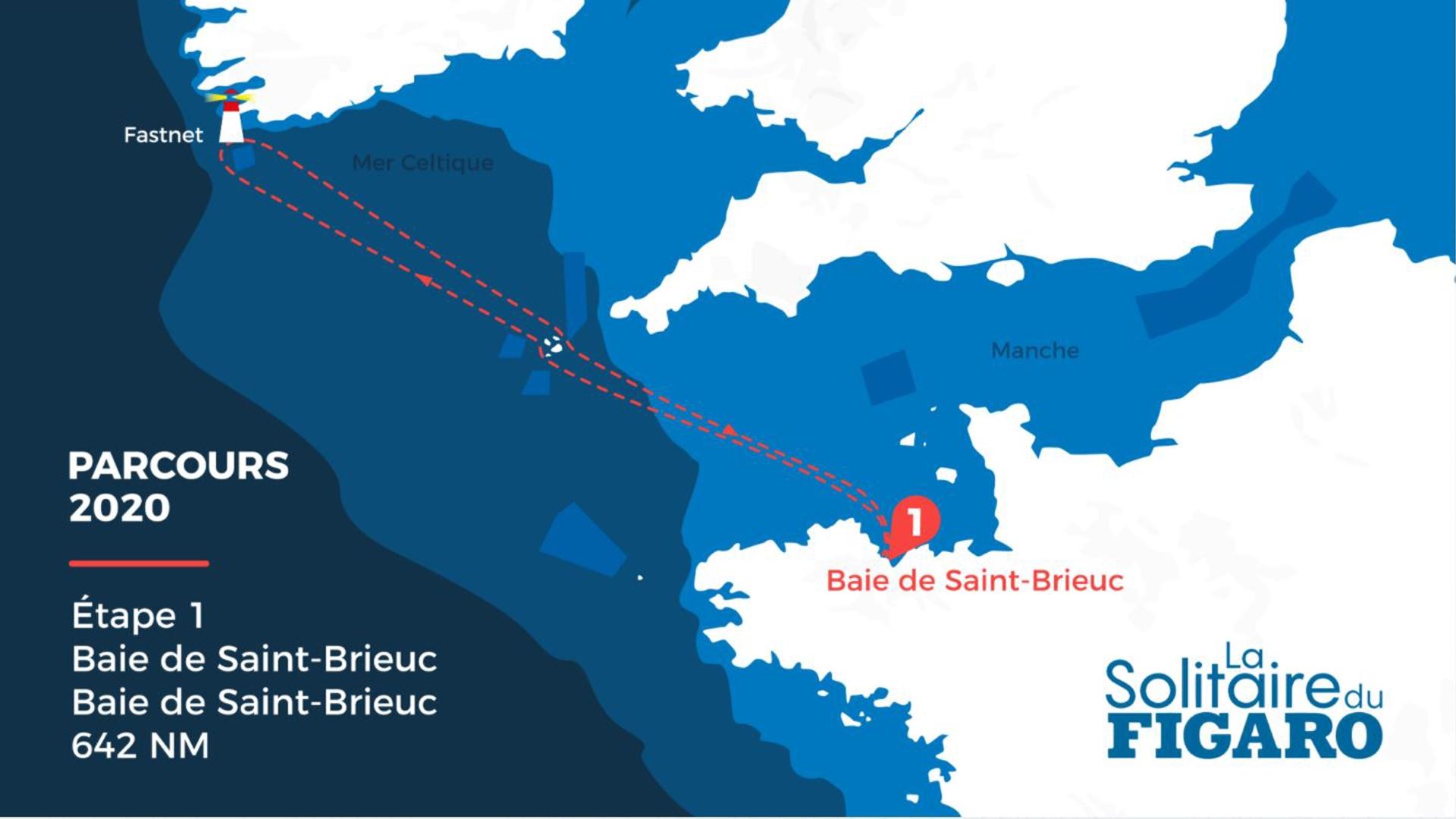 La Solitaire du Figaro: stage 1