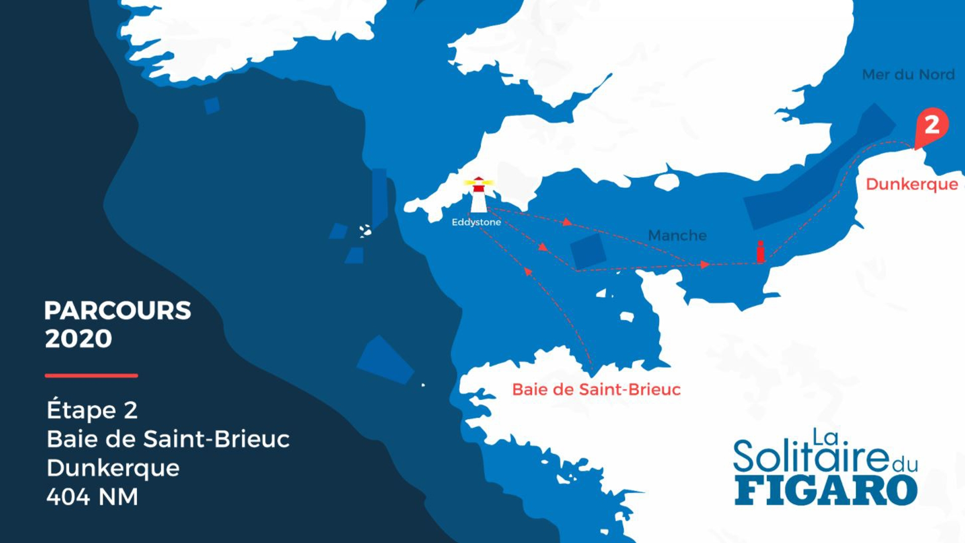 La Solitaire du Figaro - Stage 2 race route